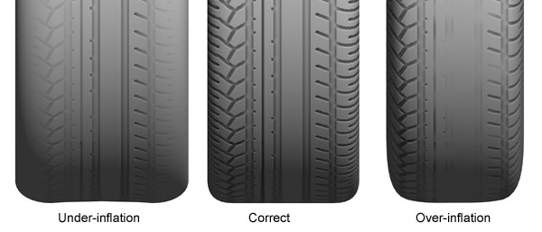 Common Tyre Problems