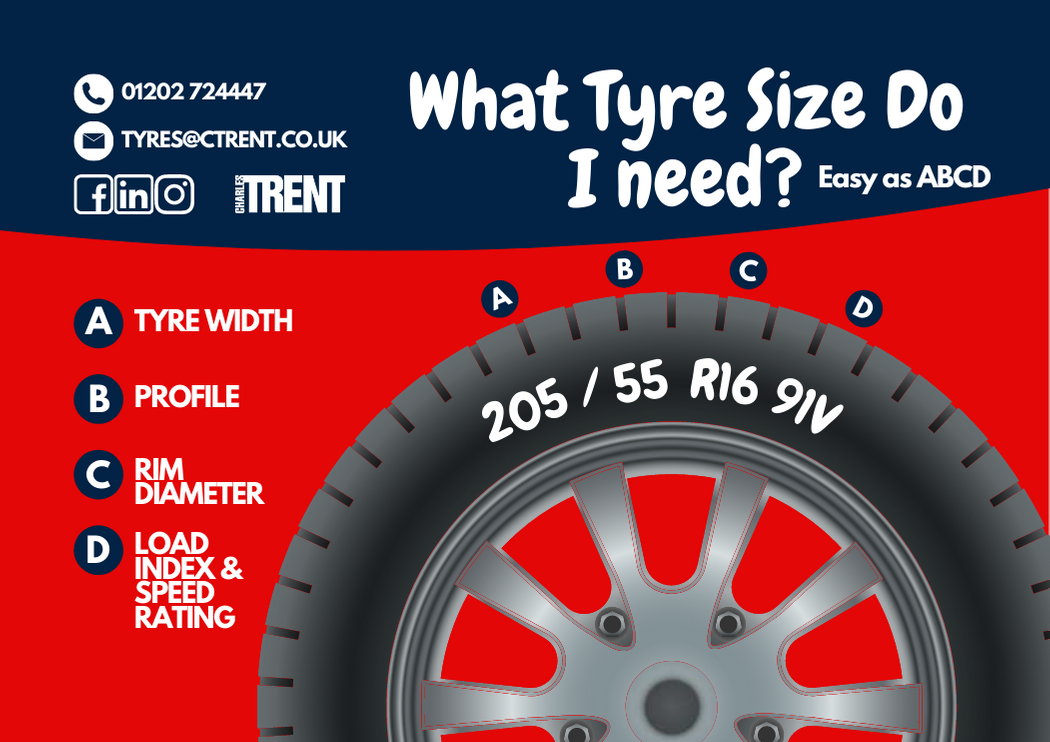 Tyre Size Explained - What Tyre Size Is My Car?